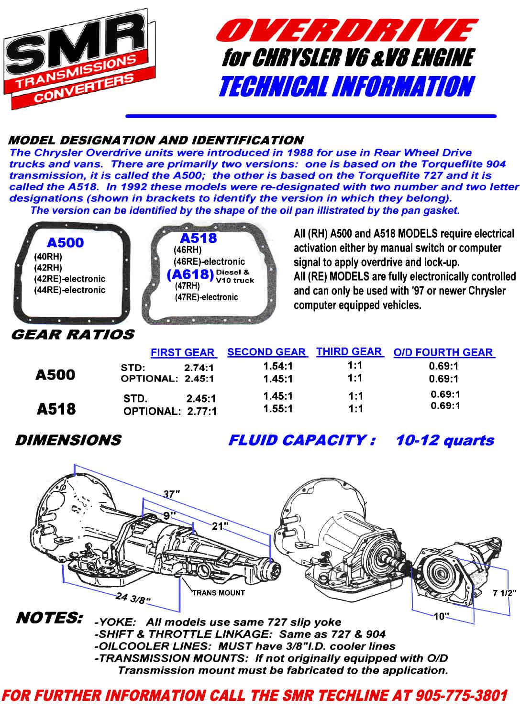 44re Wiring Diagram - Wiring Diagrams